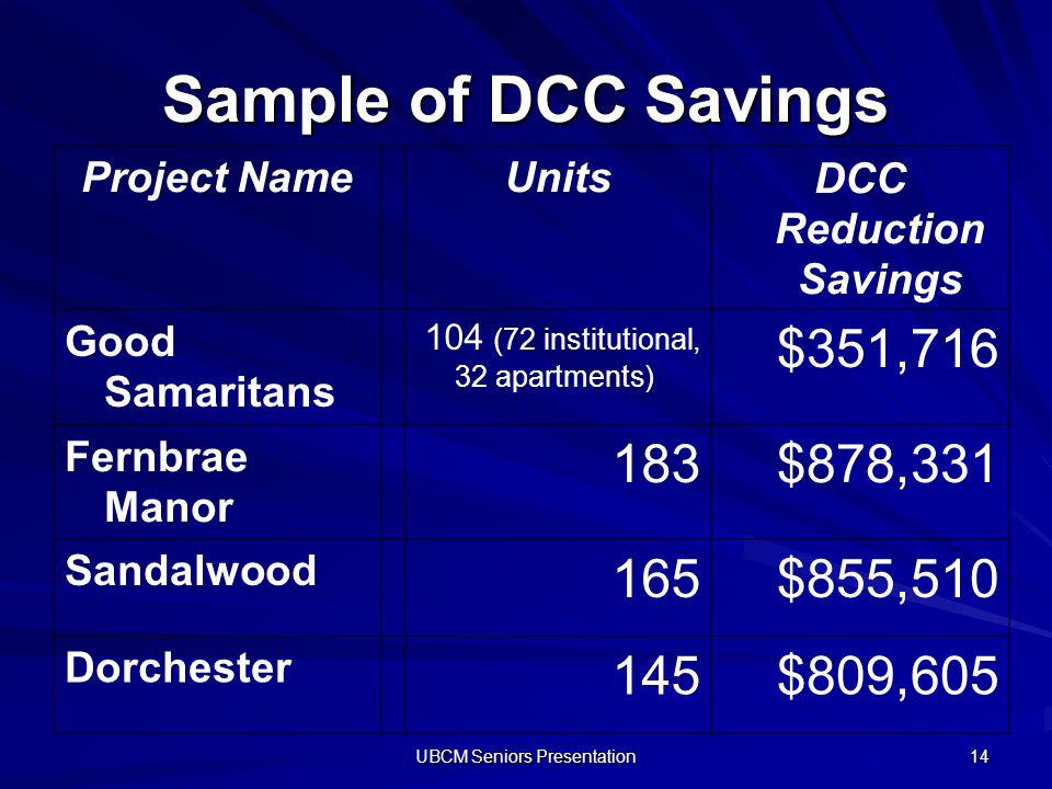UBCM Seniors Presentation 14 Sample of DCC Savings Project NameUnitsDCC Reduction Savings Good Samaritans 104 ( 72 institutional, 32 apartments) $351,
