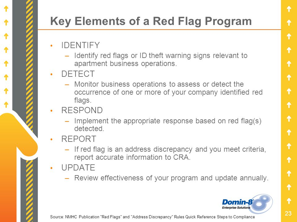 23 Key Elements of a Red Flag Program IDENTIFY –Identify red flags or ID theft warning signs relevant to apartment business operations.