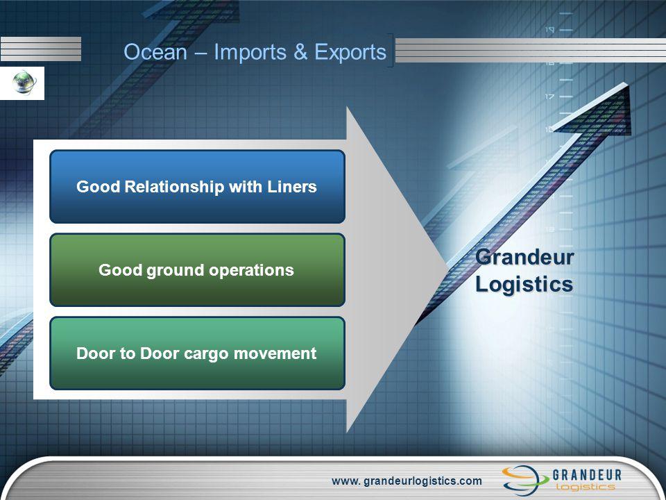 www. grandeurlogistics.com Ocean – Imports & Exports Good Relationship with Liners Good ground operations Door to Door cargo movement GrandeurLogistic