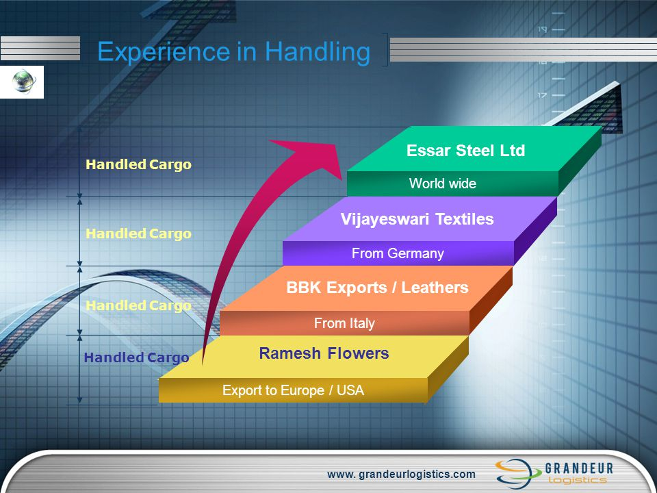 www. grandeurlogistics.com Experience in Handling World wide From Germany From Italy Export to Europe / USA Handled Cargo Essar Steel Ltd Vijayeswari