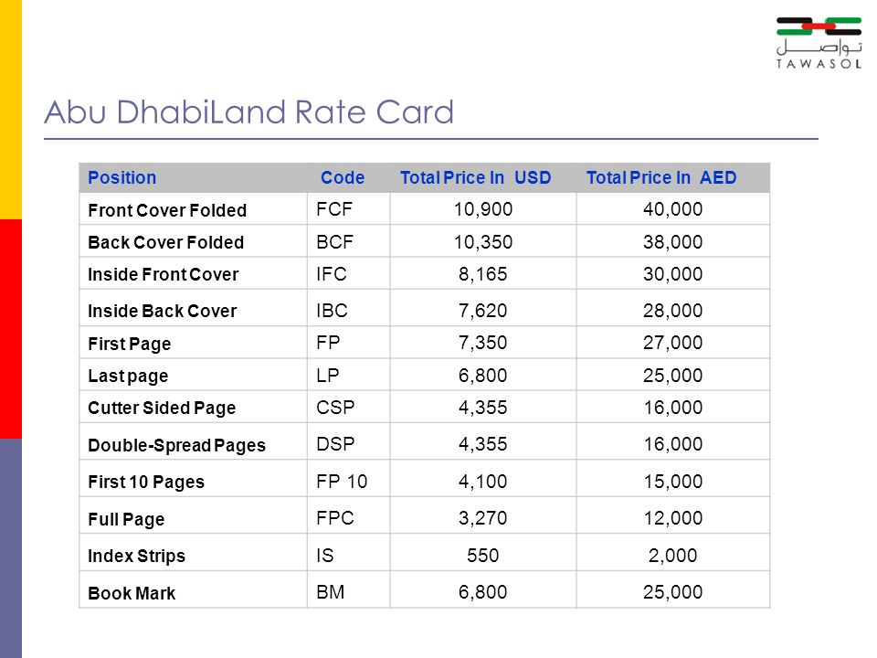Abu DhabiLand Rate Card Position CodeTotal Price In USDTotal Price In AED Front Cover Folded FCF10,90040,000 Back Cover Folded BCF10,35038,000 Inside