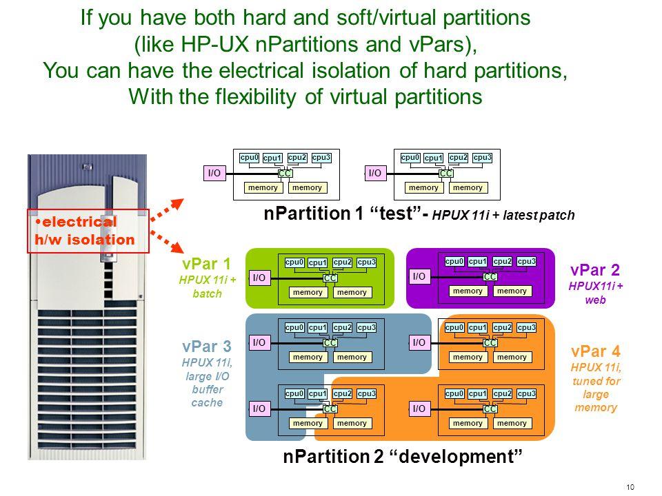 10 nPartition 2 development HP Partitioning- vPars within nPars nPartition 1 test- HPUX 11i + latest patch cpu0 CC memory I/O cpu1 cpu2cpu3 memory cpu