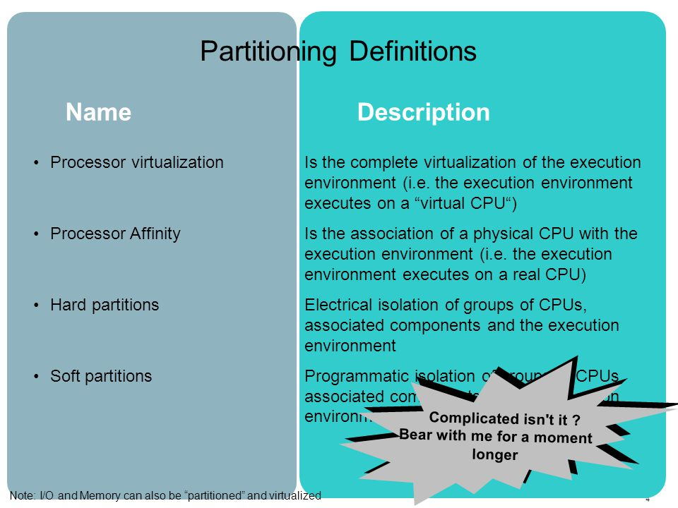 4 Processor virtualizationIs the complete virtualization of the execution environment (i.e. the execution environment executes on a virtual CPU) Proce