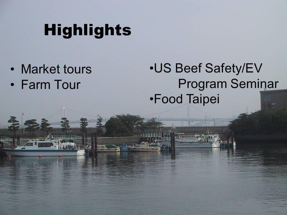 Highlights Market tours Farm Tour US Beef Safety/EV Program Seminar Food Taipei