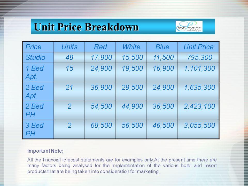 PriceUnitsRedWhiteBlueUnit Price Studio48 17,900 15,500 11,500 795,300 1 Bed Apt. 15 24,900 19,500 16,900 1,101,300 2 Bed Apt. 21 36,900 29,500 24,900