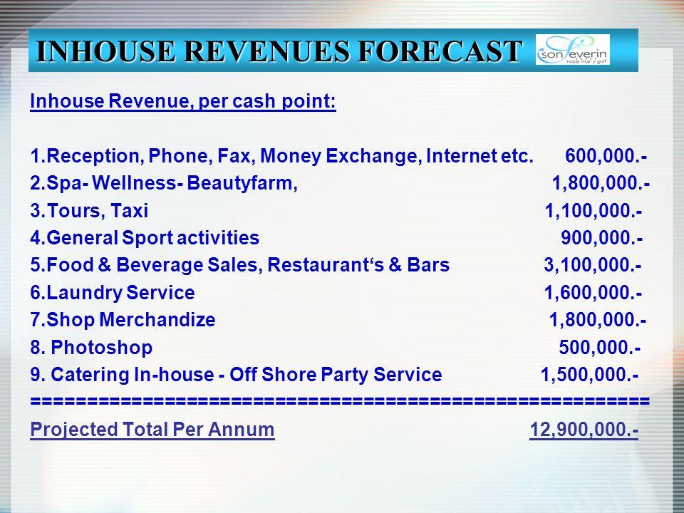 Inhouse Revenue, per cash point: 1.Reception, Phone, Fax, Money Exchange, Internet etc. 600,000.- 2.Spa- Wellness- Beautyfarm, 1,800,000.- 3.Tours, Ta