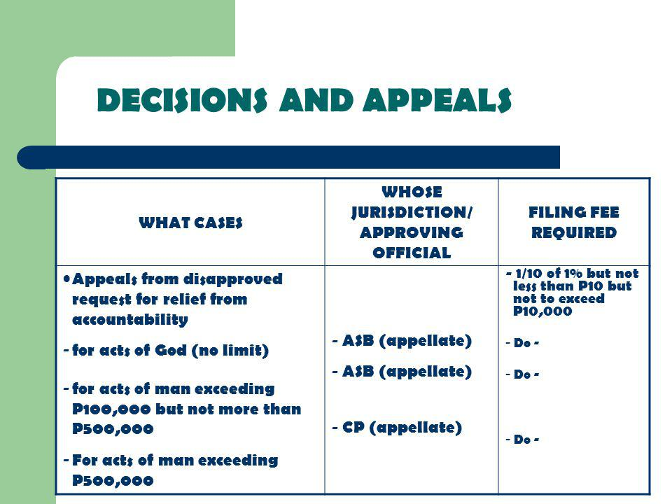 WHAT CASES WHOSE JURISDICTION/ APPROVING OFFICIAL FILING FEE REQUIRED Appeals from disapproved request for relief from accountability -for acts of God