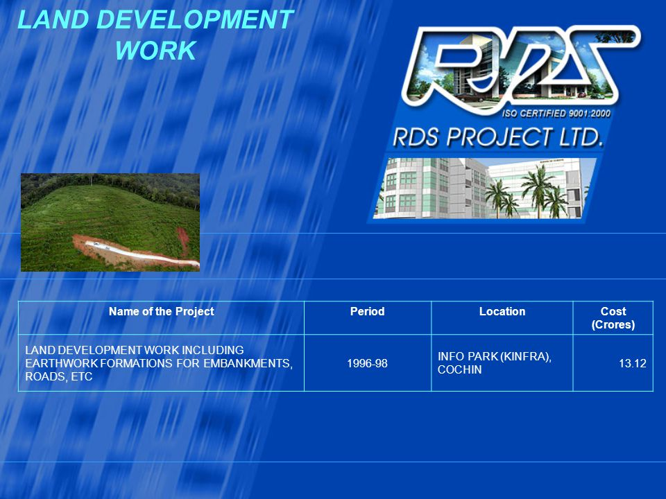 LAND DEVELOPMENT WORK Name of the ProjectPeriodLocationCost (Crores) LAND DEVELOPMENT WORK INCLUDING EARTHWORK FORMATIONS FOR EMBANKMENTS, ROADS, ETC