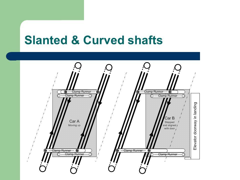 Slanted & Curved shafts