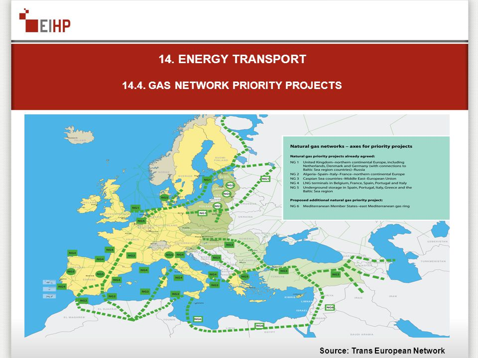 Source: Trans European Network 14. ENERGY TRANSPORT 14.4. GAS NETWORK PRIORITY PROJECTS