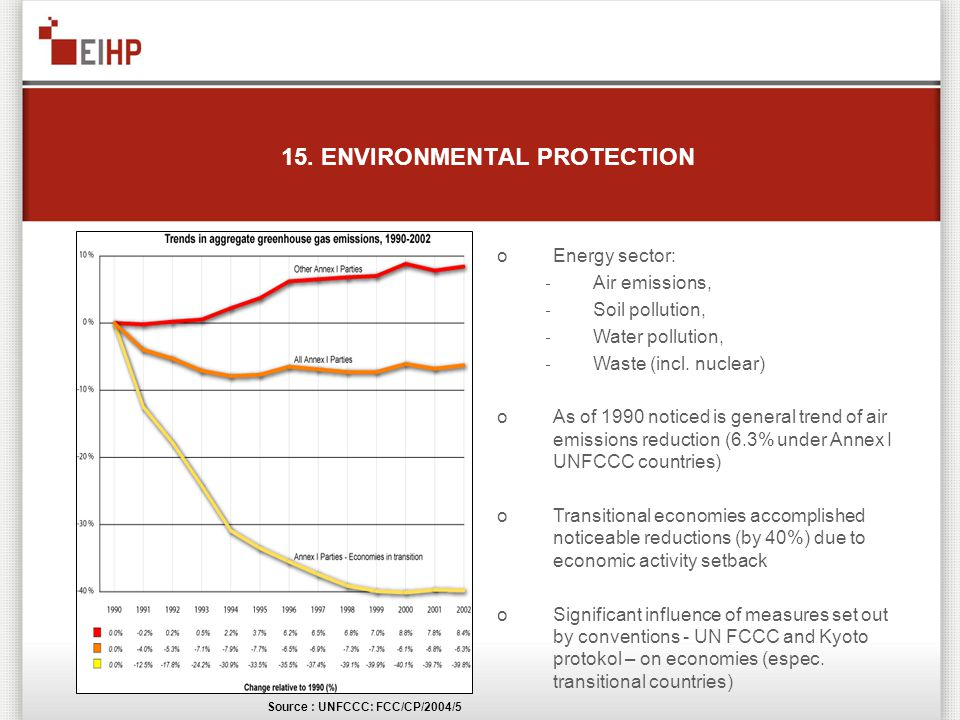 15. ENVIRONMENTAL PROTECTION oEnergy sector: Air emissions, Soil pollution, Water pollution, Waste (incl. nuclear) oAs of 1990 noticed is general tren