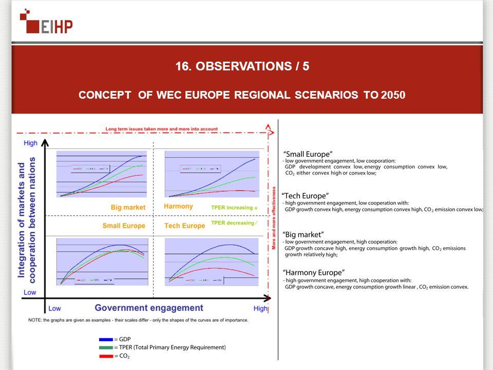 16. OBSERVATIONS / 5 CONCEPT OF WEC EUROPE REGIONAL SCENARIOS TO 2050