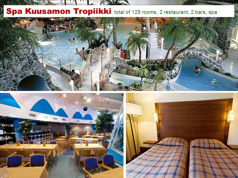 Spa Kuusamon Tropiikki total of 125 rooms, 2 restaurant, 2 bars, spa