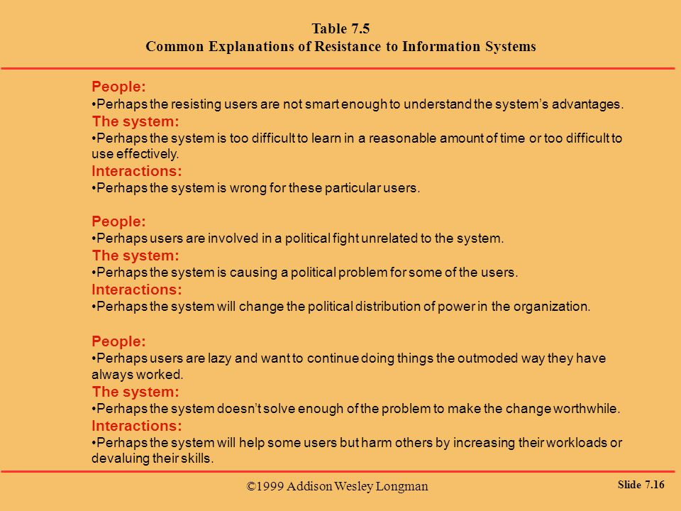 ©1999 Addison Wesley Longman Slide 7.16 Table 7.5 Common Explanations of Resistance to Information Systems People: Perhaps the resisting users are not smart enough to understand the systems advantages.