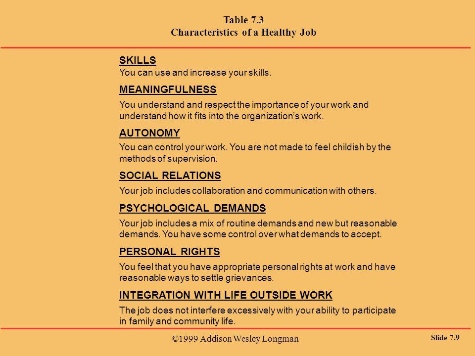©1999 Addison Wesley Longman Slide 7.10 Figure 7.1 Guidelines for VDT users