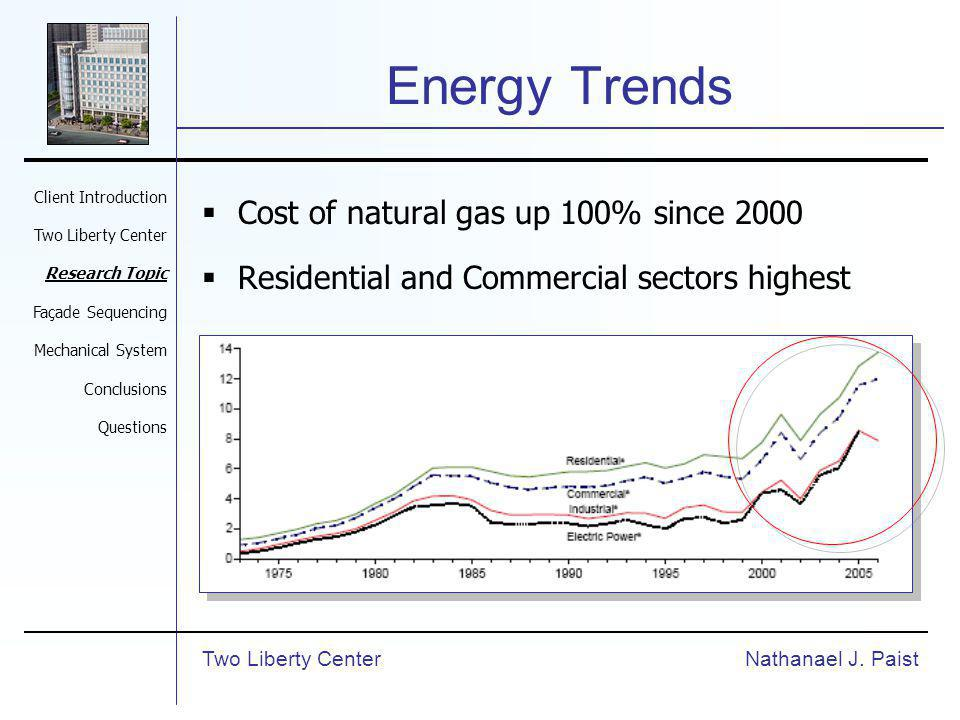 Energy Trends Cost of natural gas up 100% since 2000 Residential and Commercial sectors highest Nathanael J. PaistTwo Liberty Center Client Introducti