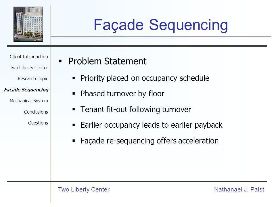 Façade Sequencing Problem Statement Priority placed on occupancy schedule Phased turnover by floor Tenant fit-out following turnover Earlier occupancy
