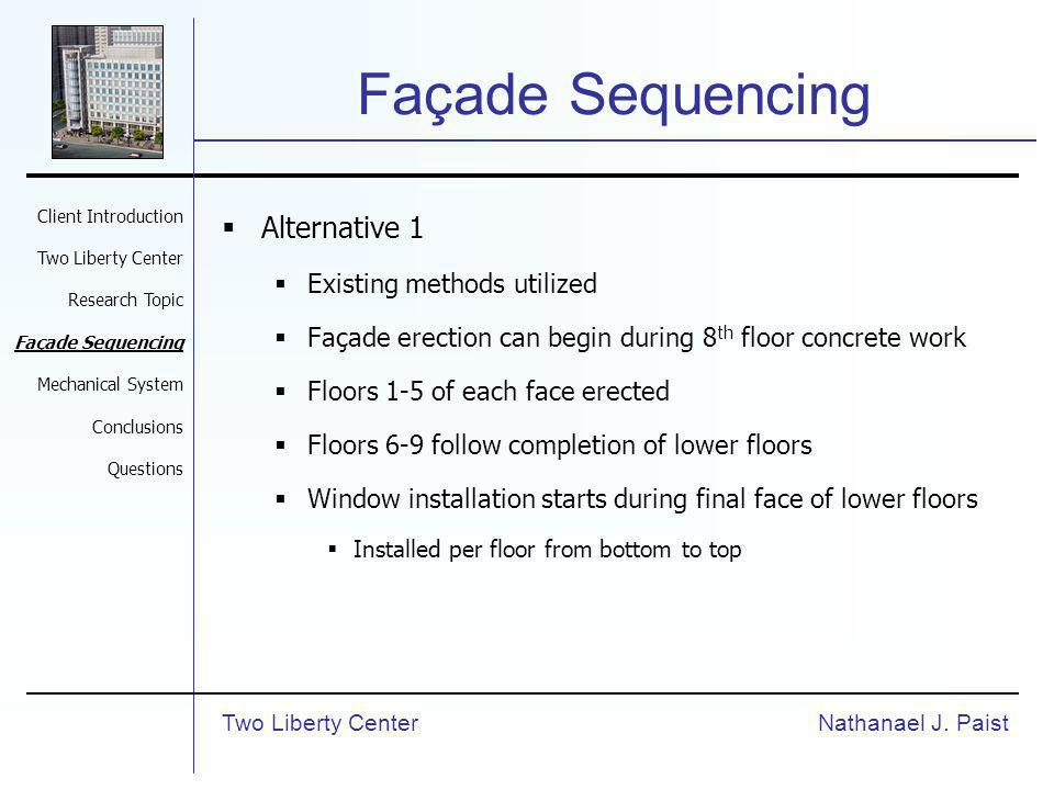 Façade Sequencing Alternative 1 Existing methods utilized Façade erection can begin during 8 th floor concrete work Floors 1-5 of each face erected Fl