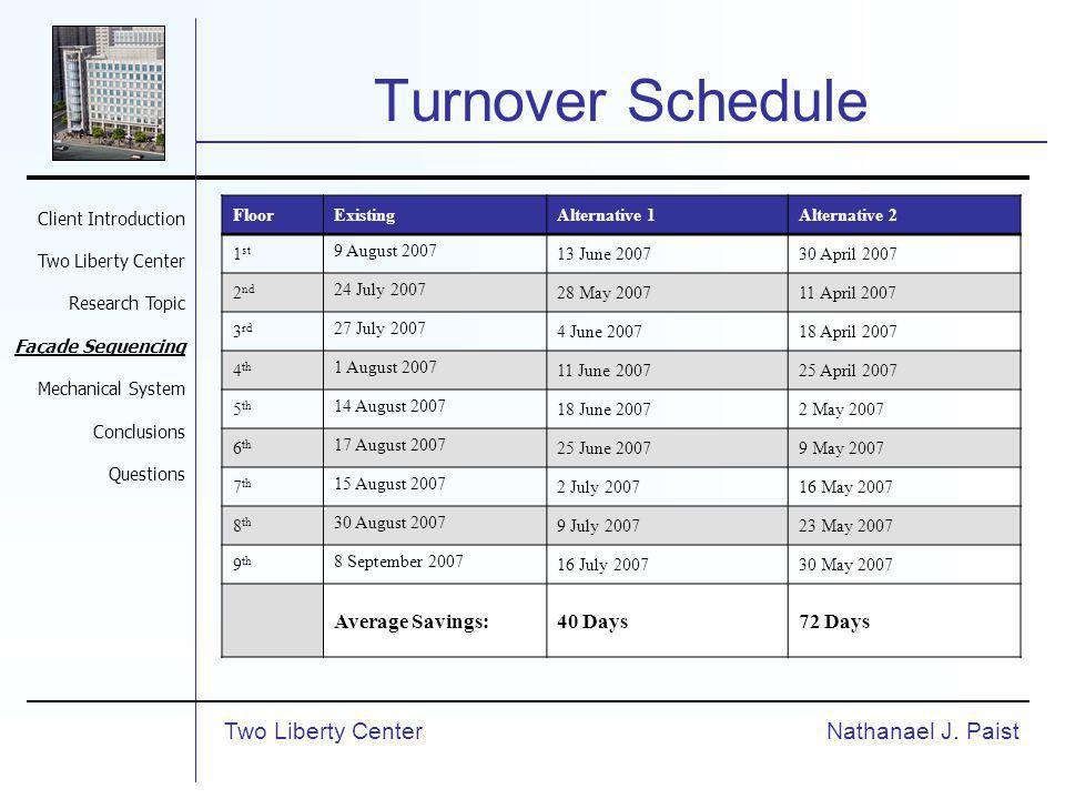 Turnover Schedule Nathanael J. PaistTwo Liberty Center Client Introduction Two Liberty Center Research Topic Façade Sequencing Mechanical System Concl