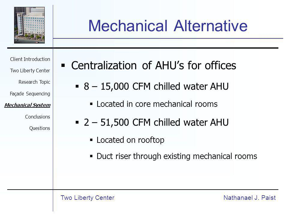 Mechanical Alternative Centralization of AHUs for offices 8 – 15,000 CFM chilled water AHU Located in core mechanical rooms 2 – 51,500 CFM chilled water AHU Located on rooftop Duct riser through existing mechanical rooms Nathanael J.