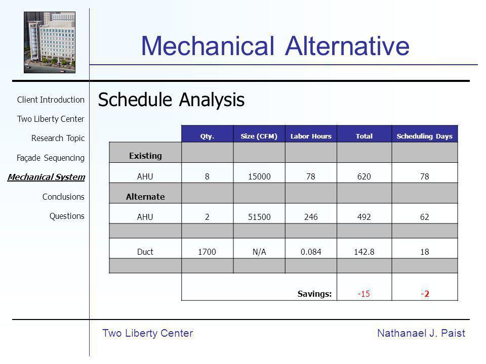 Mechanical Alternative Nathanael J.