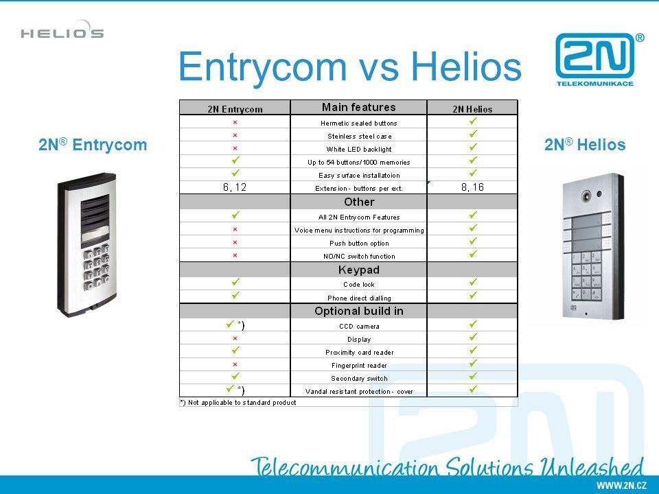 Entrycom vs Helios 2N ® Entrycom2N ® Helios
