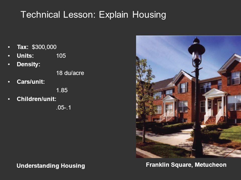 Tax: $300,000 Units: 105 Density: 18 du/acre Cars/unit: 1.85 Children/unit:.05-.1 Franklin Square, Metucheon Understanding Housing Technical Lesson: E