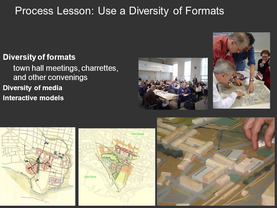 Process Lesson: Use a Diversity of Formats Diversity of formats town hall meetings, charrettes, and other convenings Diversity of media Interactive models