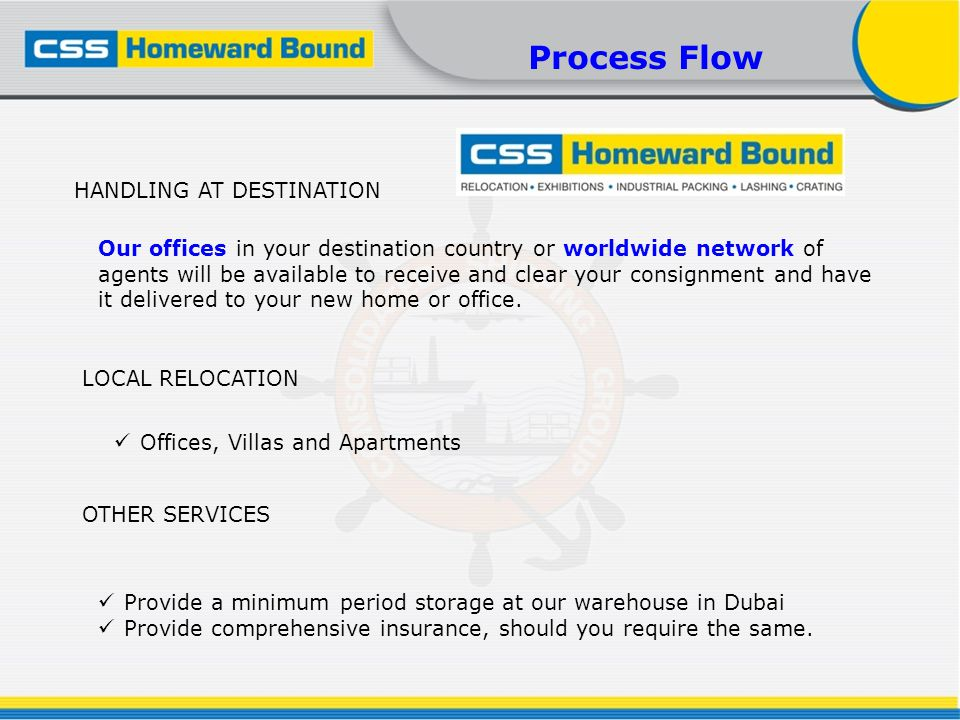 HANDLING AT DESTINATION Our offices in your destination country or worldwide network of agents will be available to receive and clear your consignment