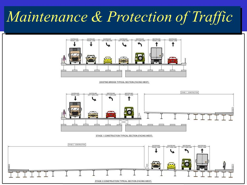 Maintenance & Protection of Traffic