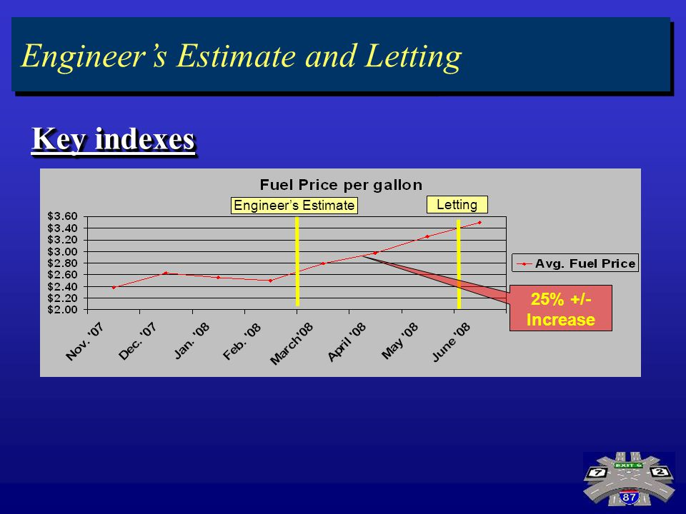 Preferred Alternative Key indexes Engineers Estimate and Letting Engineers Estimate Letting 25% +/- Increase