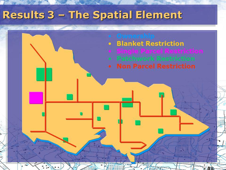 Results 3 – The Spatial Element Ownership Blanket Restriction Single Parcel Restriction Patchwork Restriction Non Parcel Restriction