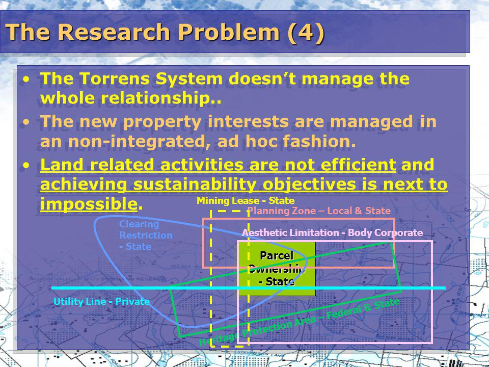 The Research Problem (4) The Torrens System doesnt manage the whole relationship..