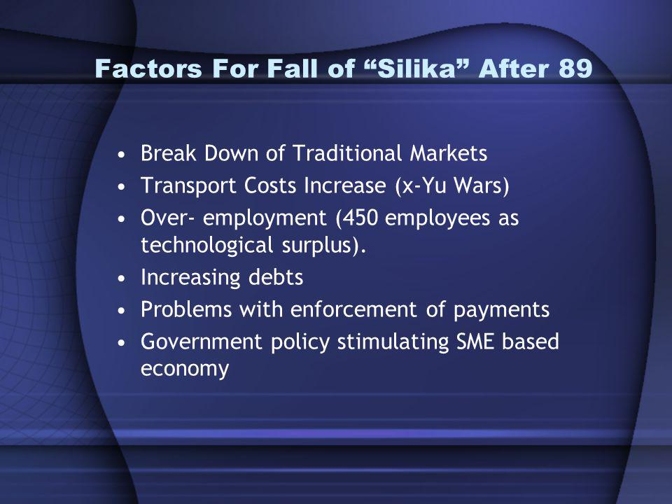 Factors For Fall of Silika After 89 Break Down of Traditional Markets Transport Costs Increase (x-Yu Wars) Over- employment (450 employees as technological surplus).