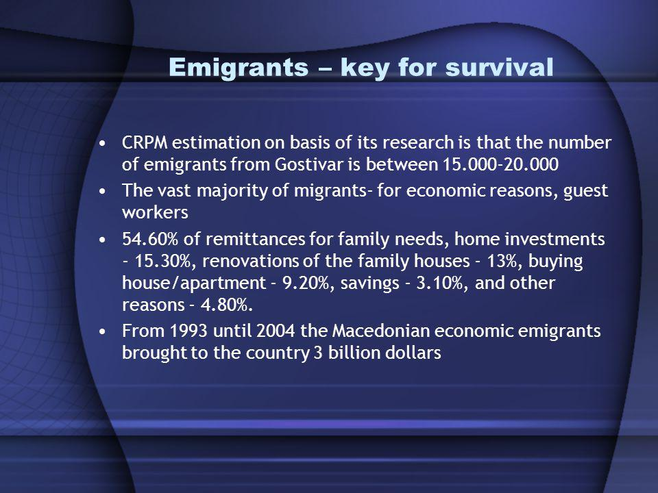 Emigrants – key for survival CRPM estimation on basis of its research is that the number of emigrants from Gostivar is between 15.000-20.000 The vast majority of migrants- for economic reasons, guest workers 54.60% of remittances for family needs, home investments - 15.30%, renovations of the family houses - 13%, buying house/apartment - 9.20%, savings - 3.10%, and other reasons - 4.80%.