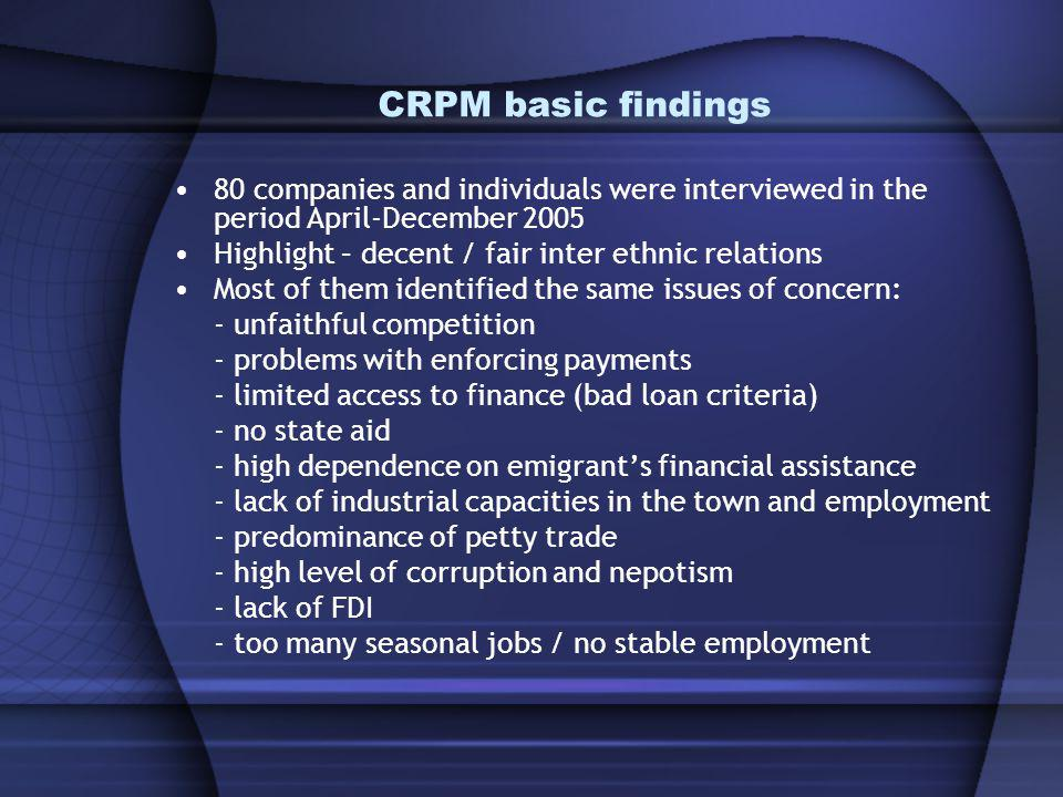 CRPM basic findings 80 companies and individuals were interviewed in the period April-December 2005 Highlight – decent / fair inter ethnic relations Most of them identified the same issues of concern: - unfaithful competition - problems with enforcing payments - limited access to finance (bad loan criteria) - no state aid - high dependence on emigrants financial assistance - lack of industrial capacities in the town and employment - predominance of petty trade - high level of corruption and nepotism - lack of FDI - too many seasonal jobs / no stable employment