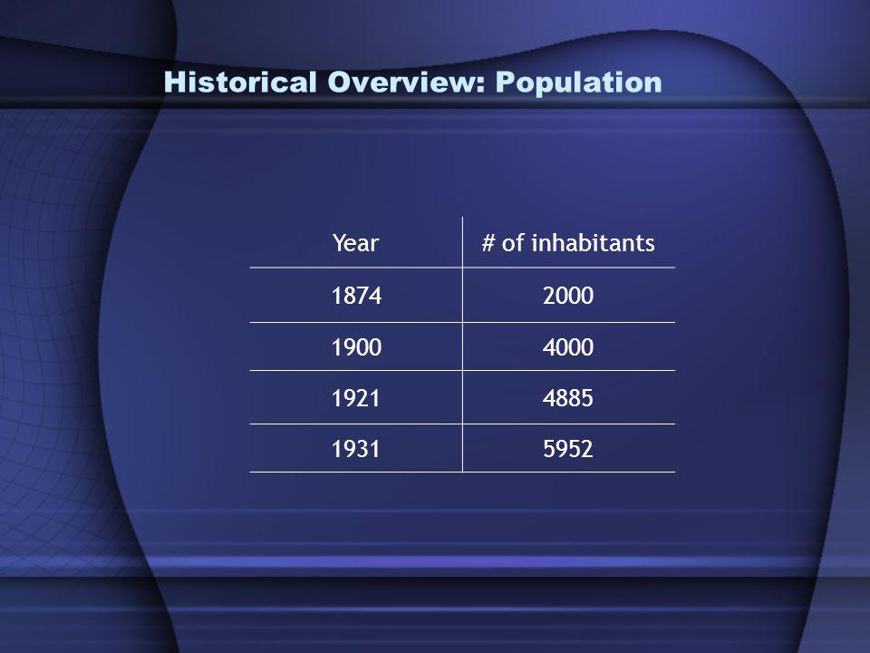 Historical Overview: Population Year# of inhabitants 18742000 19004000 19214885 19315952