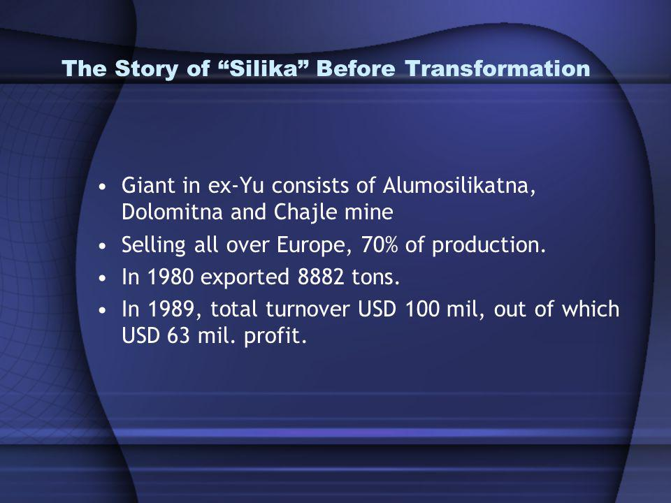The Story of Silika Before Transformation Giant in ex-Yu consists of Alumosilikatna, Dolomitna and Chajle mine Selling all over Europe, 70% of product