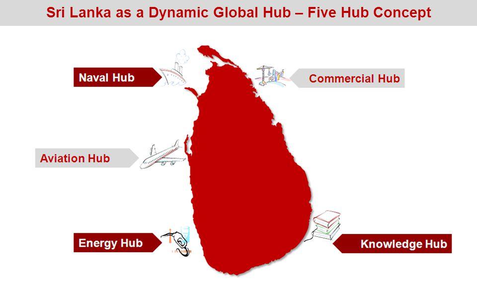 Sri Lanka as a Dynamic Global Hub – Five Hub Concept
