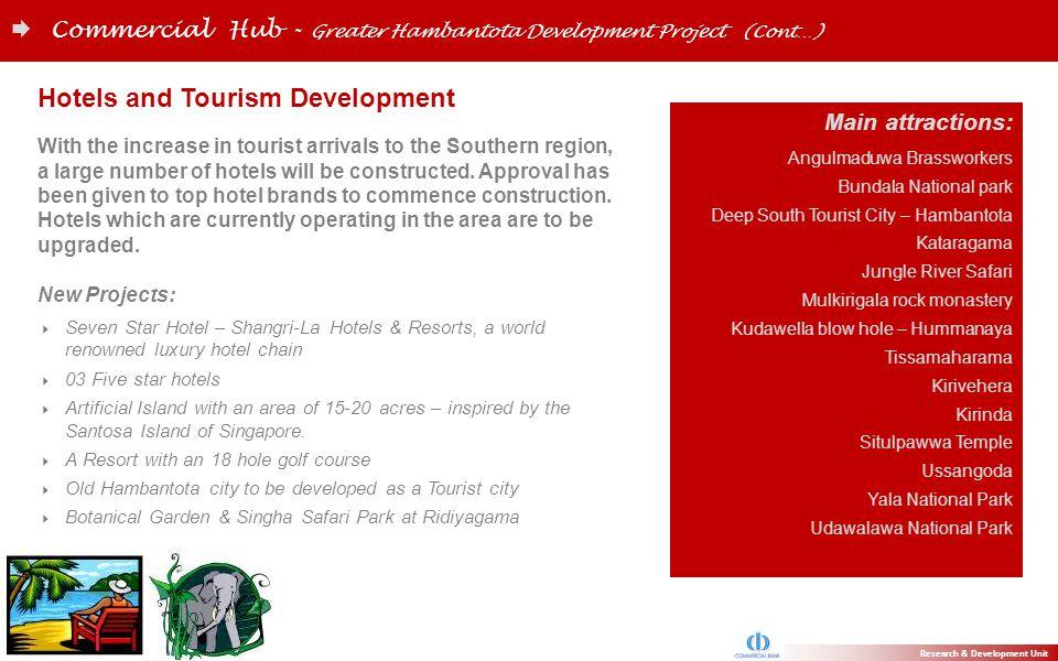 Hotels and Tourism Development Main attractions: Angulmaduwa Brassworkers Bundala National park Deep South Tourist City – Hambantota Kataragama Jungle