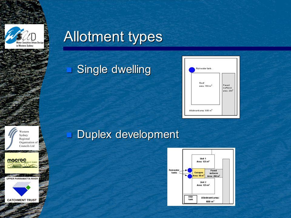 Allotment types n Single dwelling n Duplex development