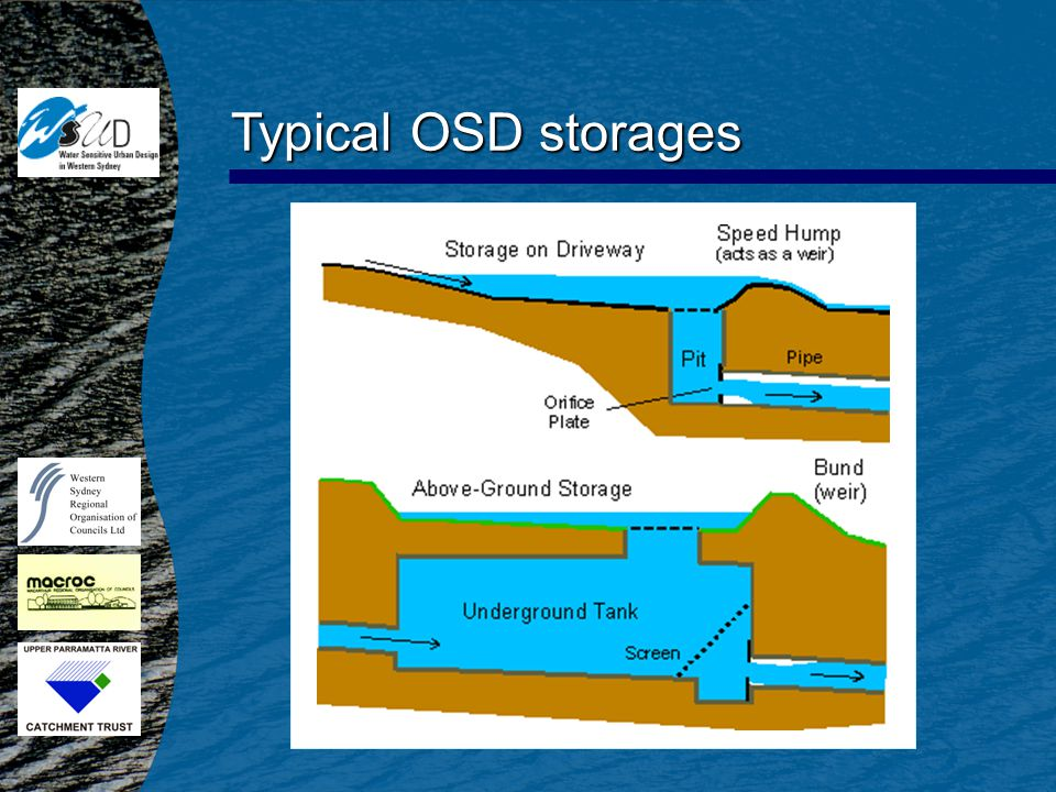 Typical OSD storages