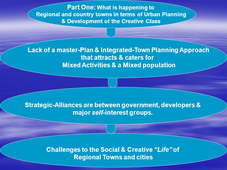 Part One: What is happening to Regional and country towns in terms of Urban Planning & Development of the Creative Class Lack of a master-Plan & Integ