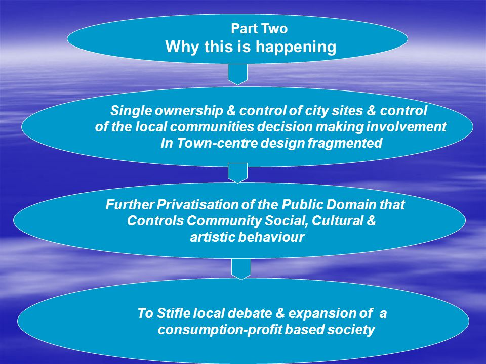 Part Two Why this is happening Single ownership & control of city sites & out of the control of the local community in terms of different mix & types of buildings In the built environment Owners of town centre & outer precincts such as Shopping Malls & Commercial Areas can Impose their own standards and codes because of their Global presence & influence on local issues To effectively stifle local debate expanding a consumption-based society and focus on individual needs & development rather than community and business alliances in integrated Urban-renewal programmes…