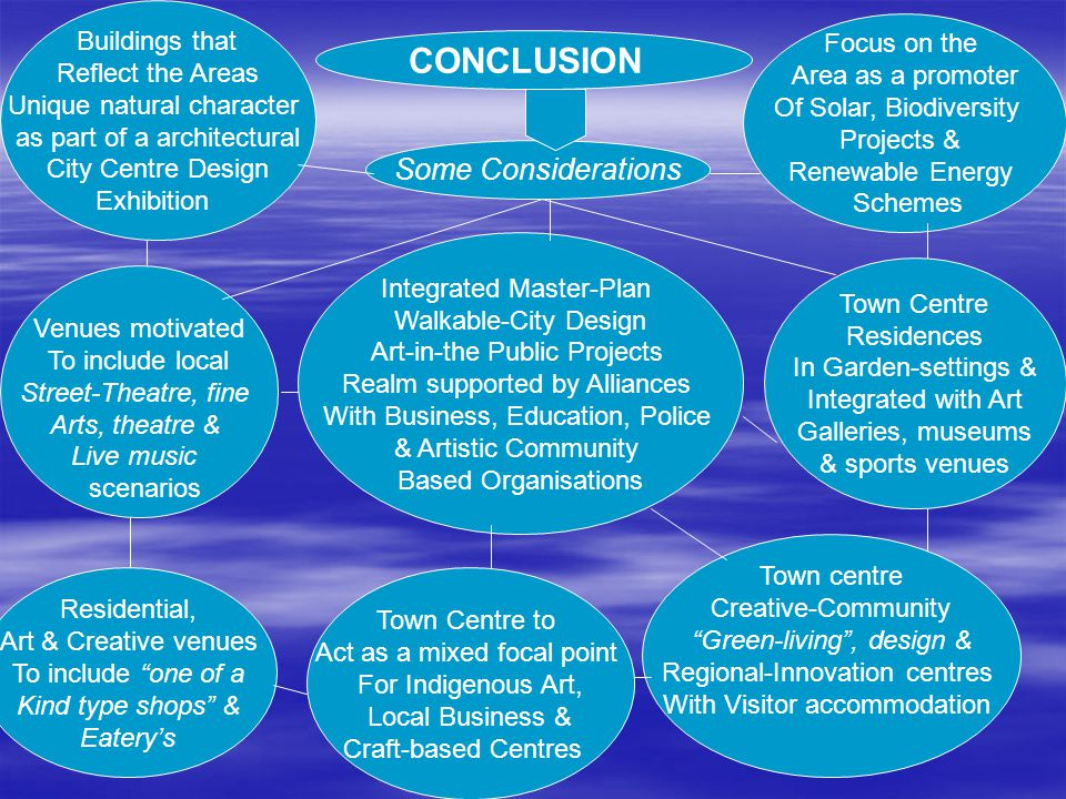 CONCLUSION Some Considerations Town Centre to Act as a mixed focal point For Indigenous Art, Local Business & Craft-based Centres Venues motivated To