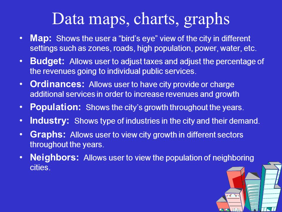 Data maps, charts, graphs Map: Shows the user a birds eye view of the city in different settings such as zones, roads, high population, power, water,