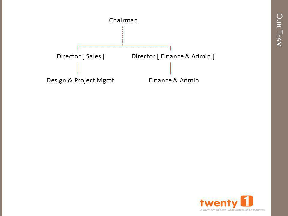 O UR T EAM Chairman Director [ Sales ]Director [ Finance & Admin ] Design & Project MgmtFinance & Admin