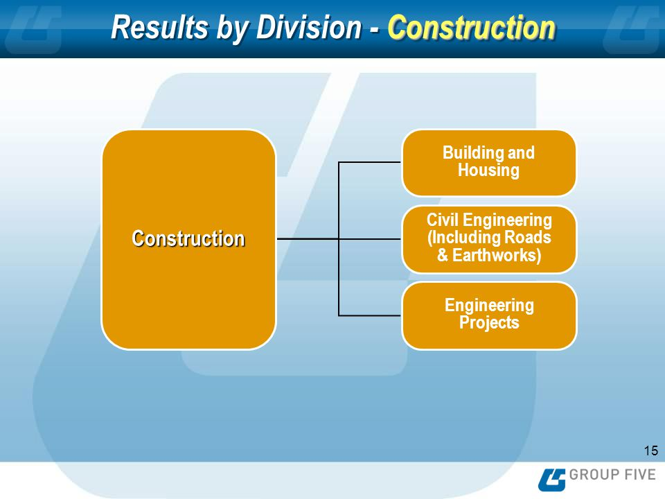 15 Building and HousingConstruction Civil Engineering (Including Roads & Earthworks) Engineering Projects Construction Results by Division - Construction