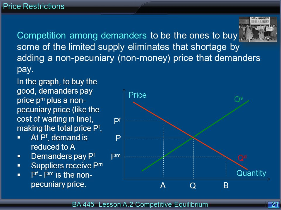21 Price Quantity QdQd Competition among demanders to be the ones to buy some of the limited supply eliminates that shortage by adding a non-pecuniary