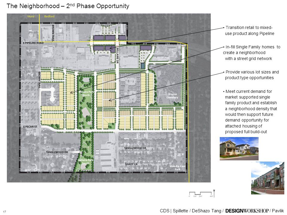 The Neighborhood – 2 nd Phase Opportunity CDS | Spillette / DeShazo Tang // Pavlik Transition retail to mixed- use product along Pipeline In-fill Single Family homes to create a neighborhood with a street grid network Provide various lot sizes and product type opportunities Meet current demand for market supported single family product and establish a neighborhood density that would then support future demand opportunity for attached housing of proposed full build-out 17